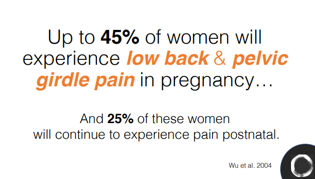 White Circle- Back Pain